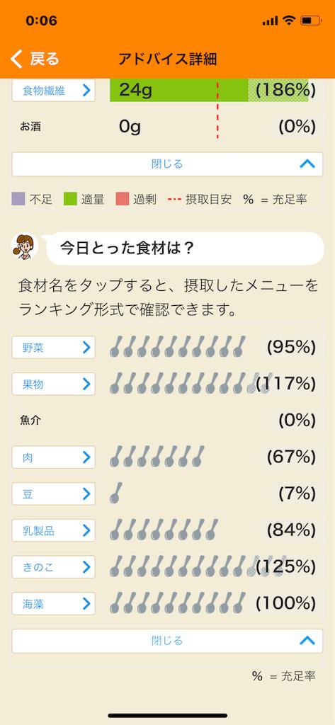 f:id:takanashi_itsuki:20190821001138p:image