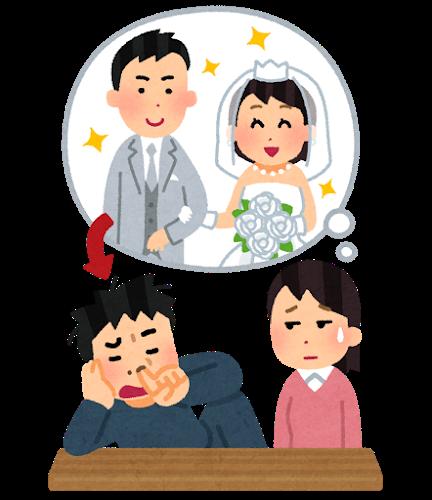結婚後に豹変した夫