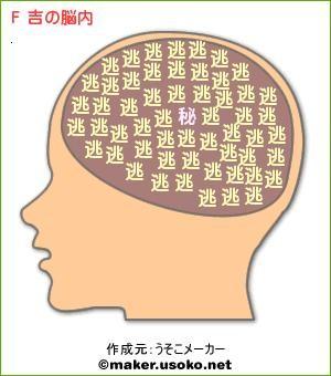 [f:id:takanoha:20110331093809j:image]
