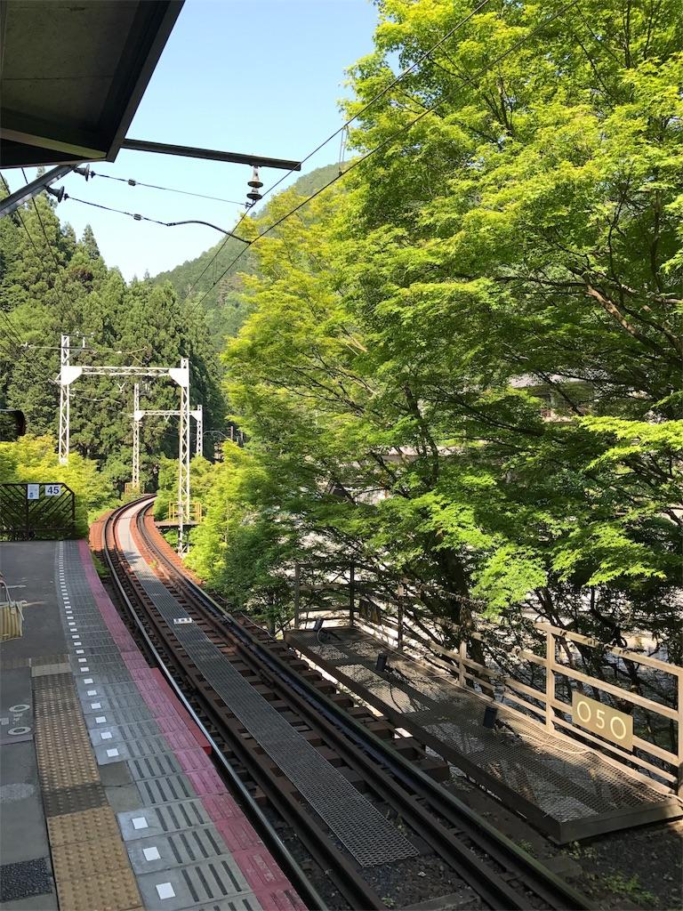 f:id:takanokyo:20170521005344j:image