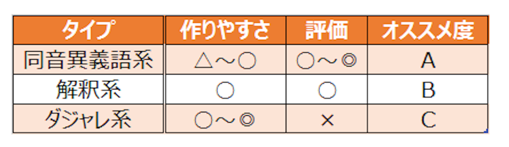 f:id:takanokyo:20180419083406p:image