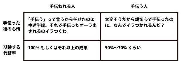 f:id:takanori1976:20160615105841p:plain