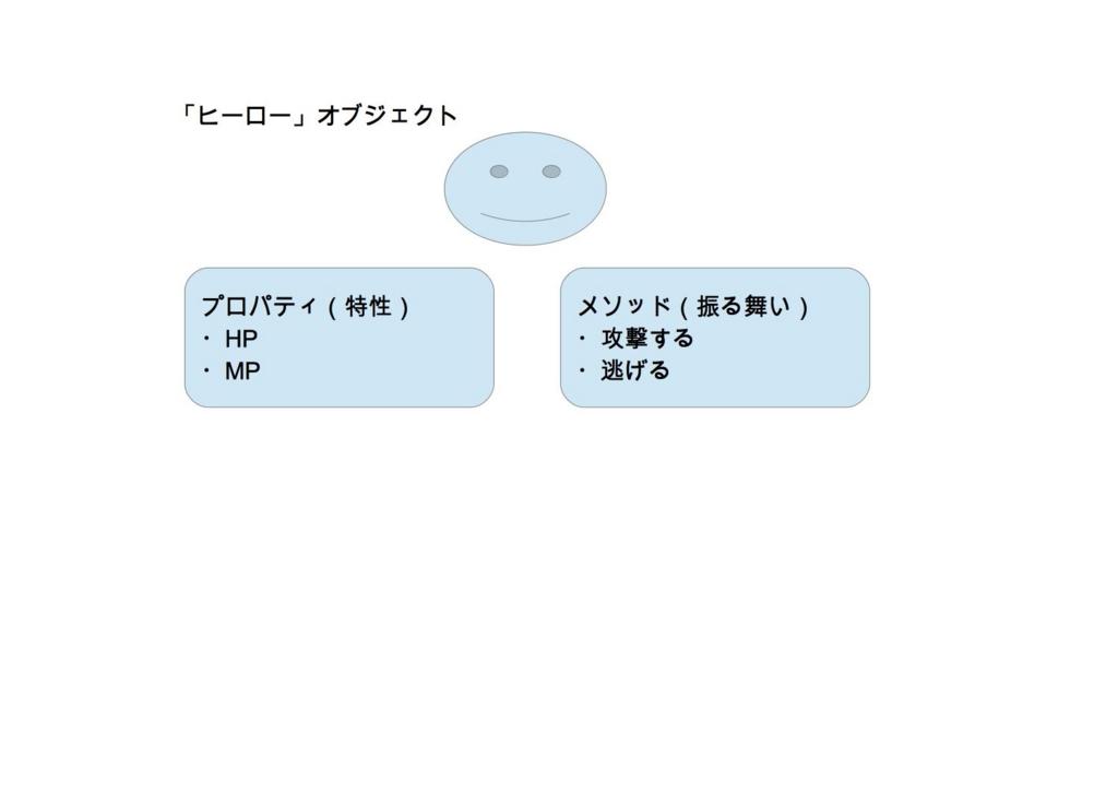 f:id:takanori5:20170122165330j:plain