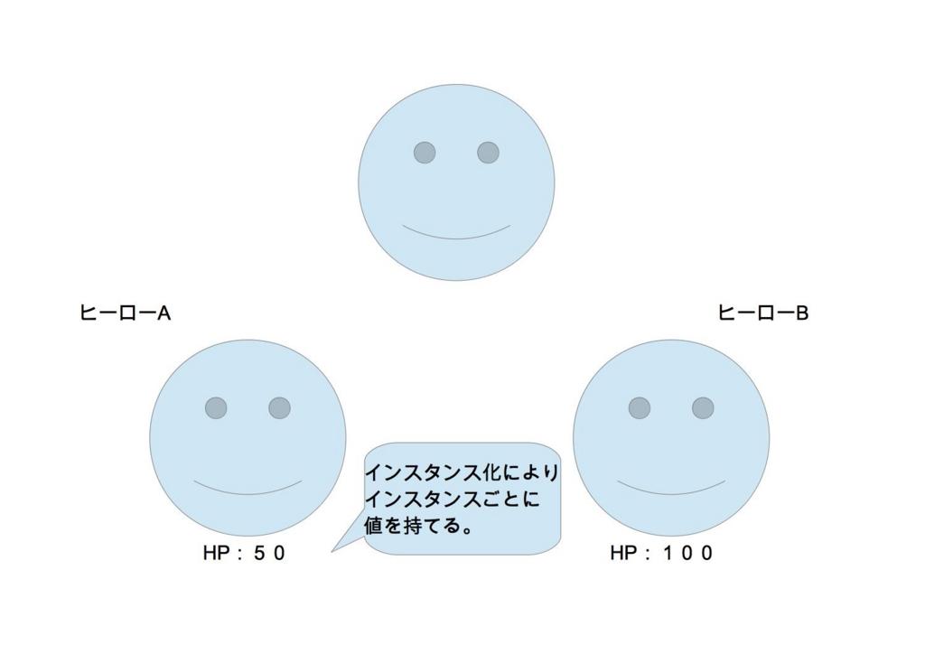 f:id:takanori5:20170122170226j:plain