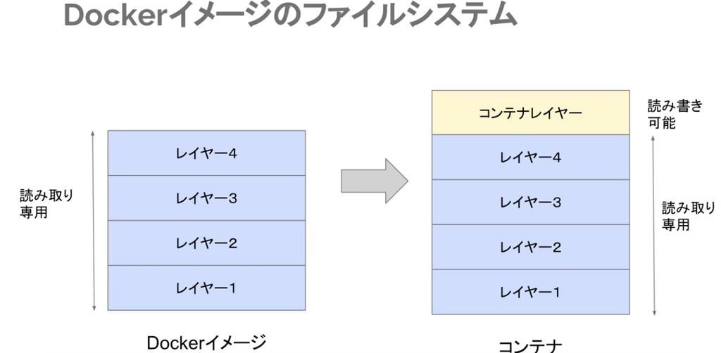 f:id:takanori5:20181028134840p:plain