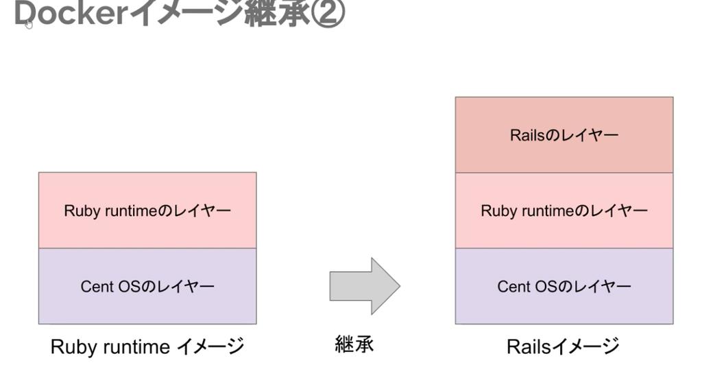 f:id:takanori5:20181028135542p:plain