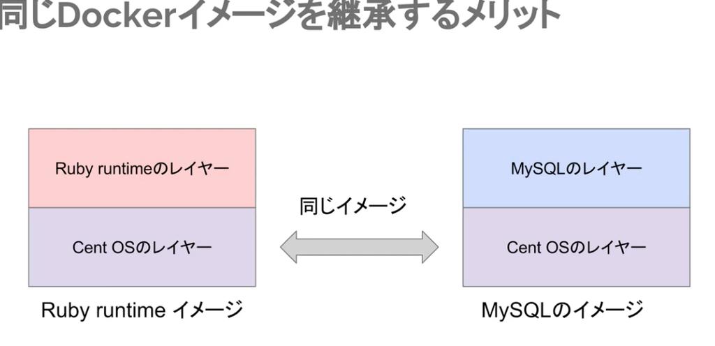 f:id:takanori5:20181028135900p:plain