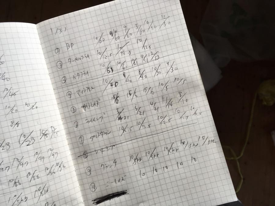 f:id:takanori_abe:20180201100353j:plain
