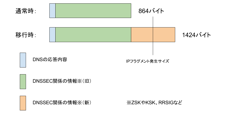 f:id:takanory42:20170820195325p:plain