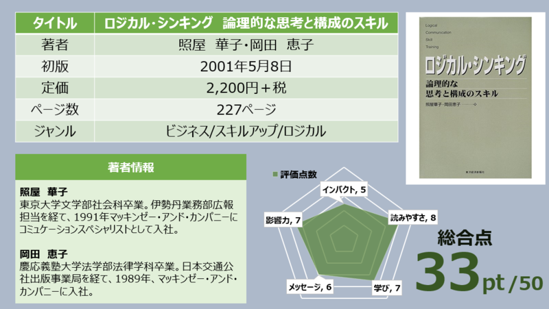 f:id:takanoyuichi:20190104161658p:plain