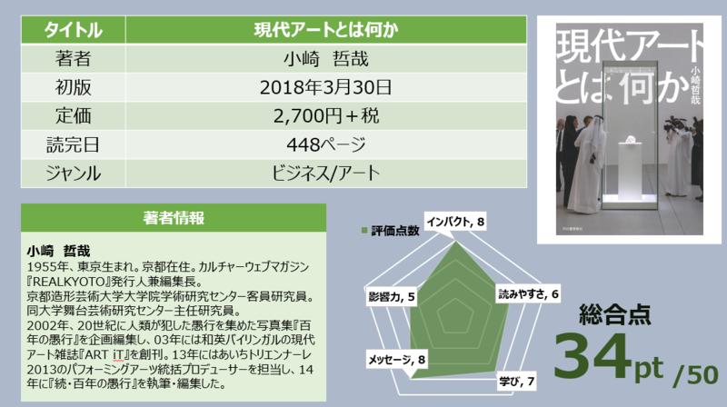 f:id:takanoyuichi:20190104164049p:plain