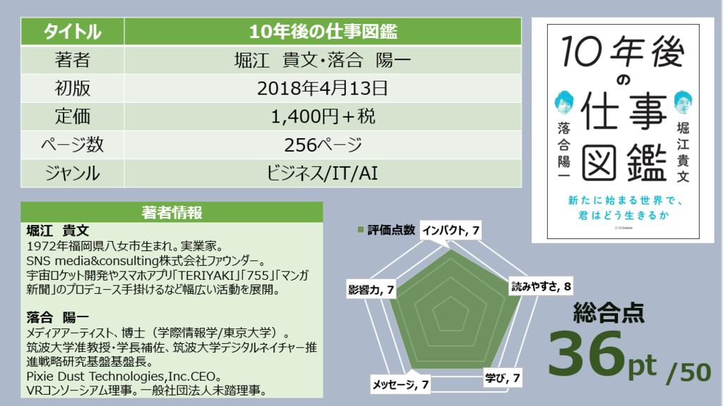 f:id:takanoyuichi:20190105130931p:plain