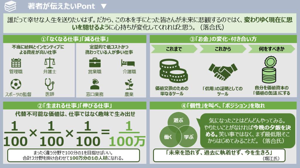 f:id:takanoyuichi:20190105130953p:plain