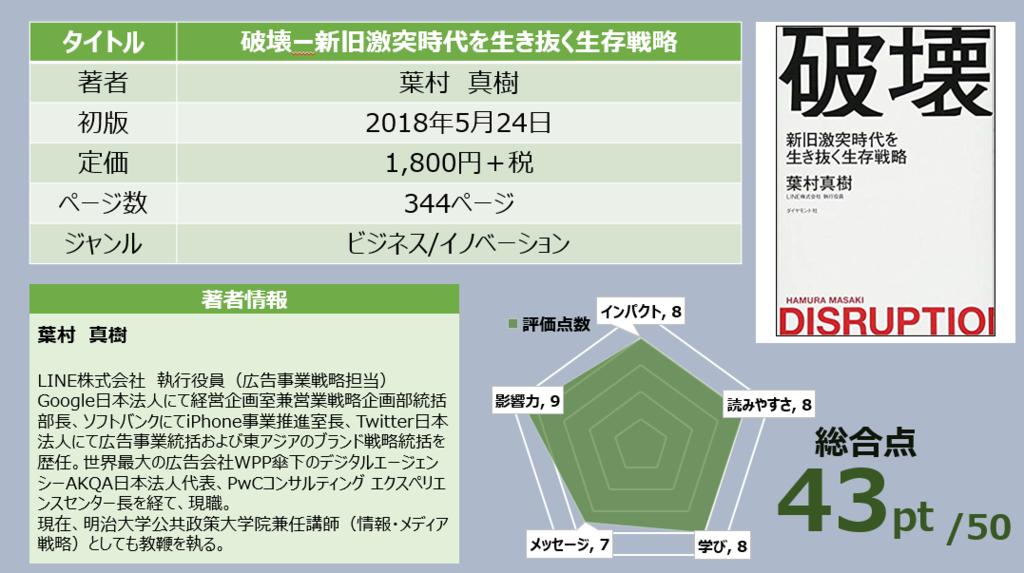f:id:takanoyuichi:20190105154548p:plain