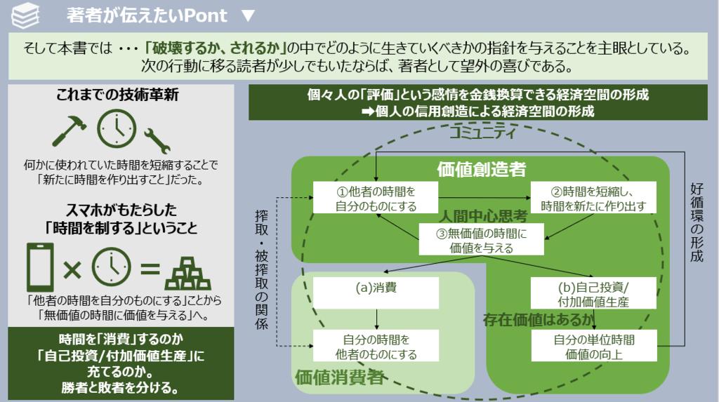 f:id:takanoyuichi:20190105154600p:plain