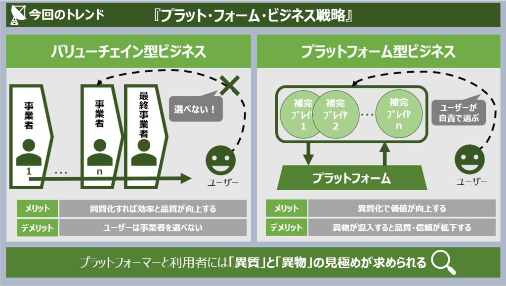 f:id:takanoyuichi:20190107223756p:plain