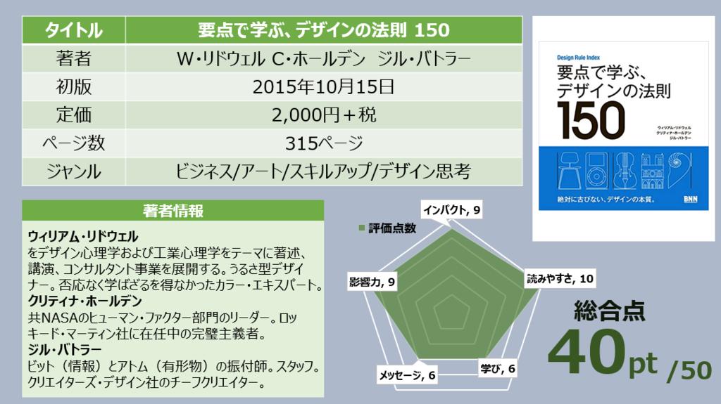 f:id:takanoyuichi:20190108234752p:plain
