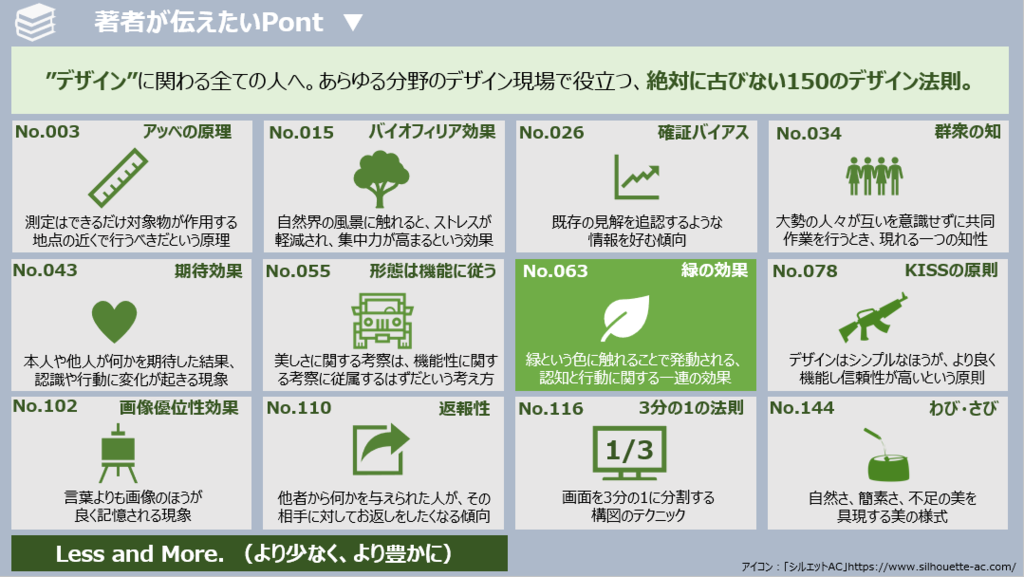 f:id:takanoyuichi:20190108234805p:plain