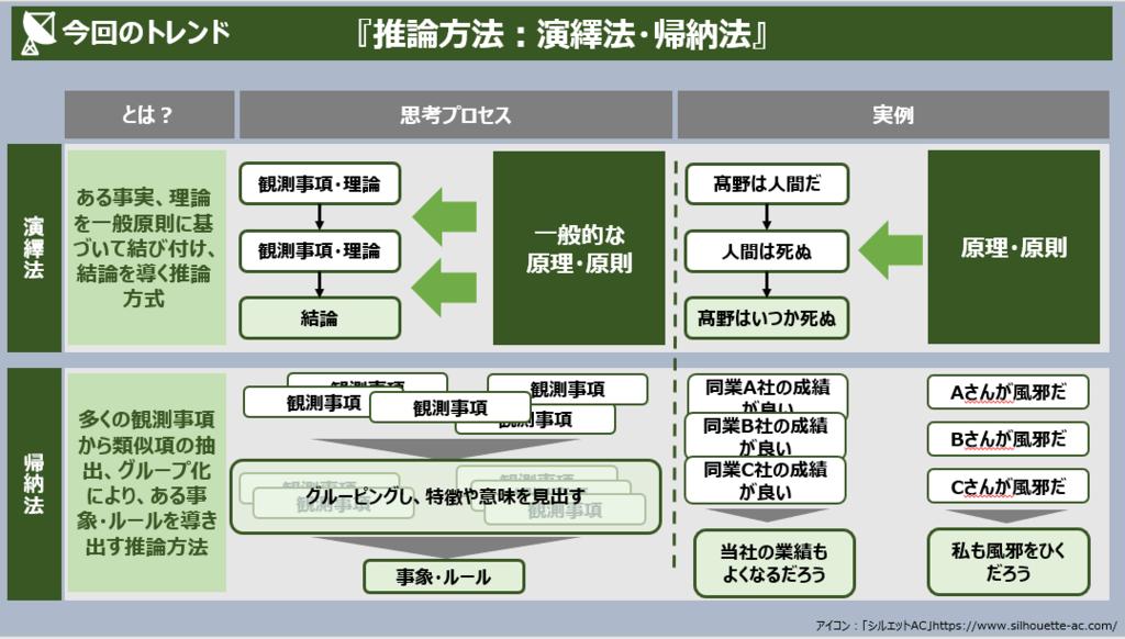 f:id:takanoyuichi:20190109233132p:plain