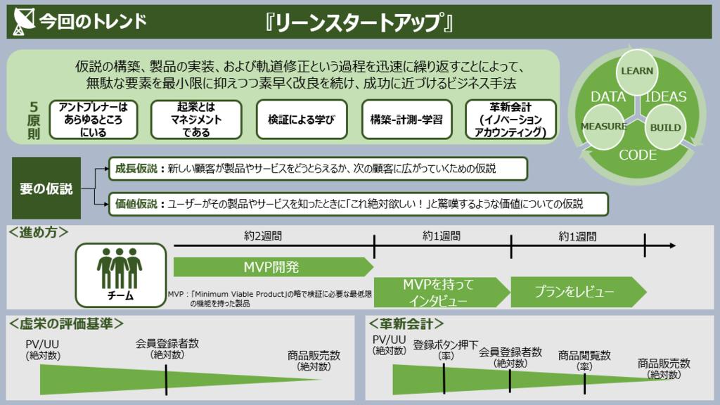 f:id:takanoyuichi:20190110214936p:plain