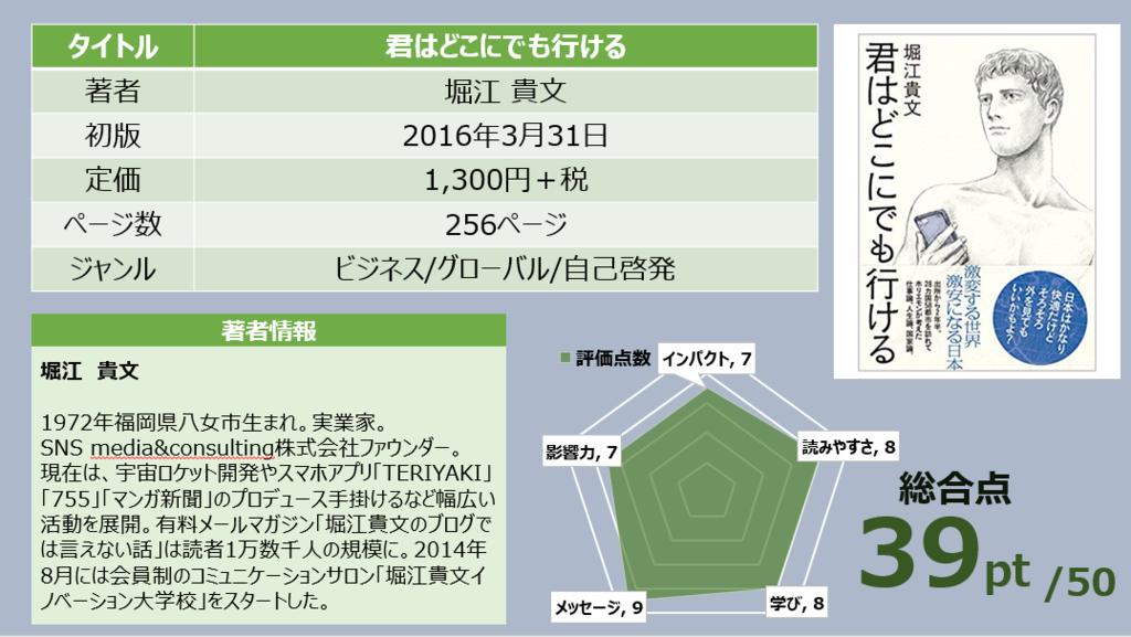 f:id:takanoyuichi:20190111234703p:plain
