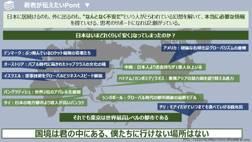 f:id:takanoyuichi:20190111234717p:plain