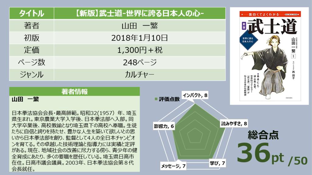 f:id:takanoyuichi:20190113145007p:plain