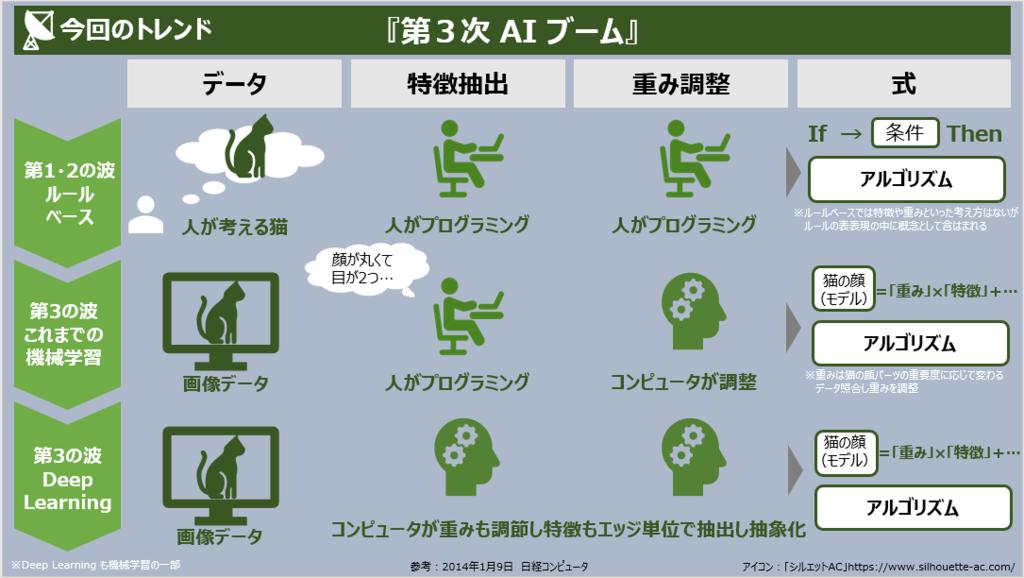 f:id:takanoyuichi:20190114163809p:plain