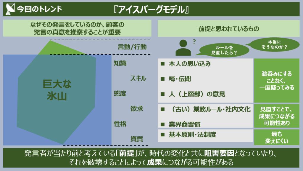 f:id:takanoyuichi:20190115170053p:plain