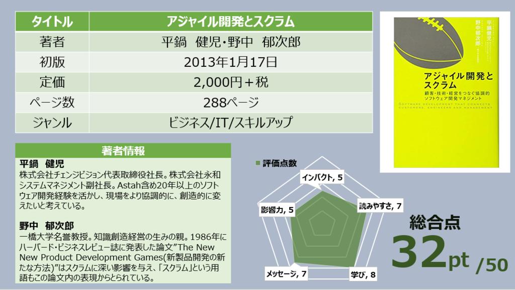 f:id:takanoyuichi:20190116210237p:plain
