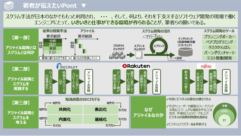 f:id:takanoyuichi:20190116210301p:plain