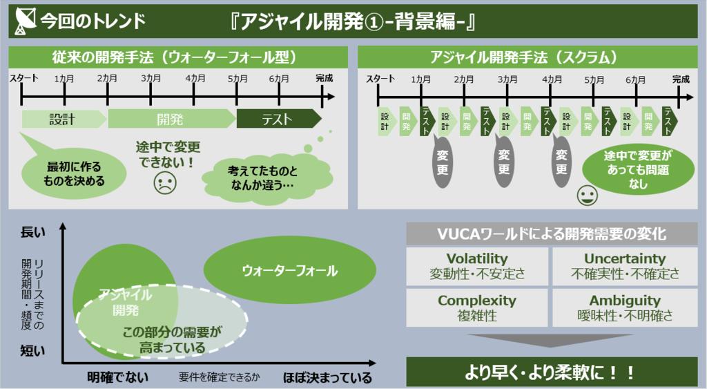 f:id:takanoyuichi:20190116220043p:plain