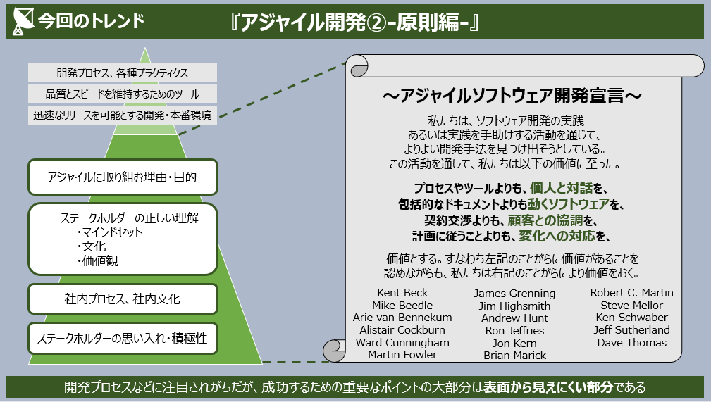 f:id:takanoyuichi:20190116221413p:plain