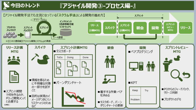 f:id:takanoyuichi:20190118224228p:plain