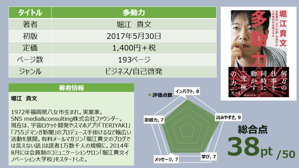 f:id:takanoyuichi:20190120131010p:plain