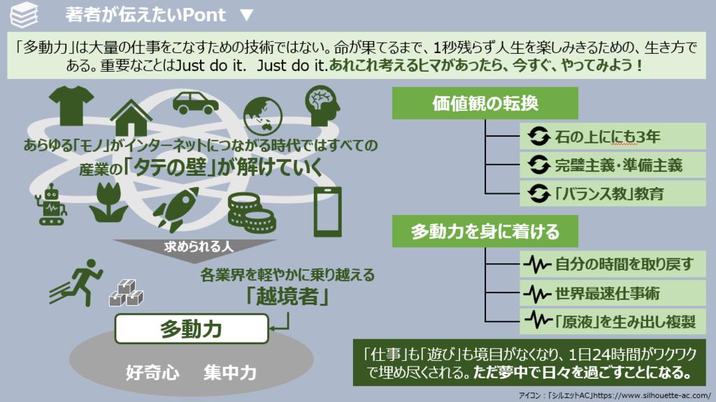 f:id:takanoyuichi:20190120131033p:plain