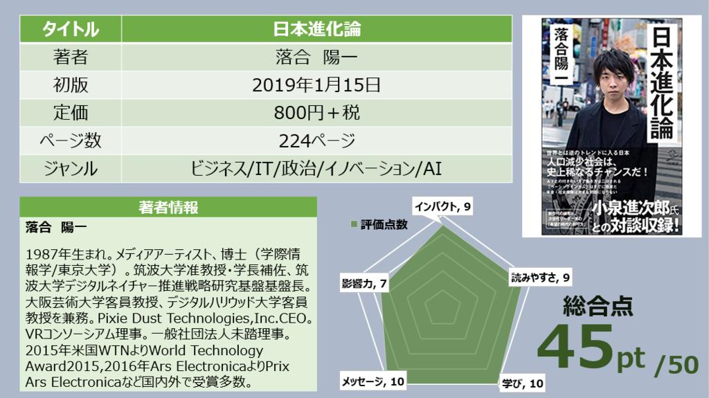 f:id:takanoyuichi:20190120150319p:plain
