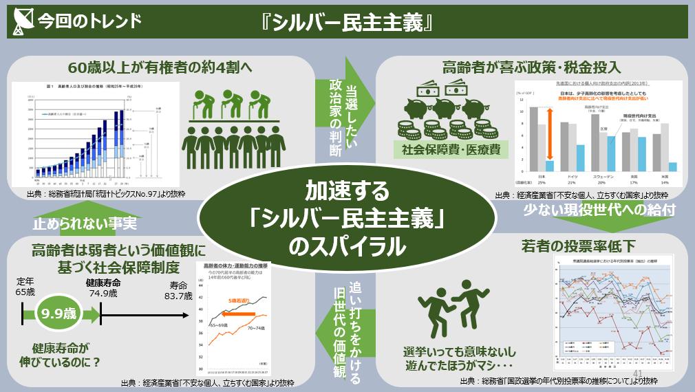 f:id:takanoyuichi:20190120203756p:plain
