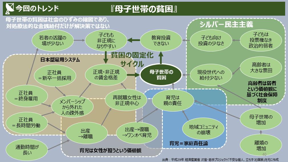 f:id:takanoyuichi:20190120213108p:plain
