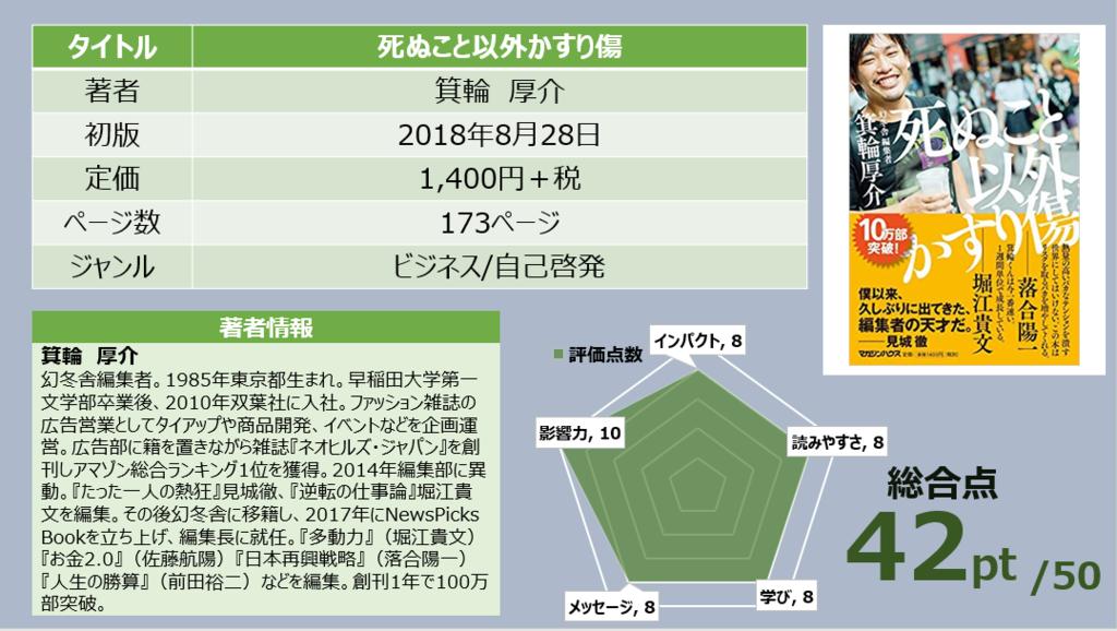 f:id:takanoyuichi:20190123233609p:plain