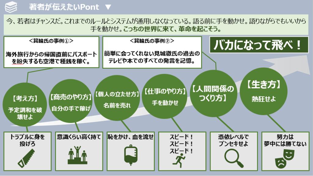 f:id:takanoyuichi:20190123233628p:plain