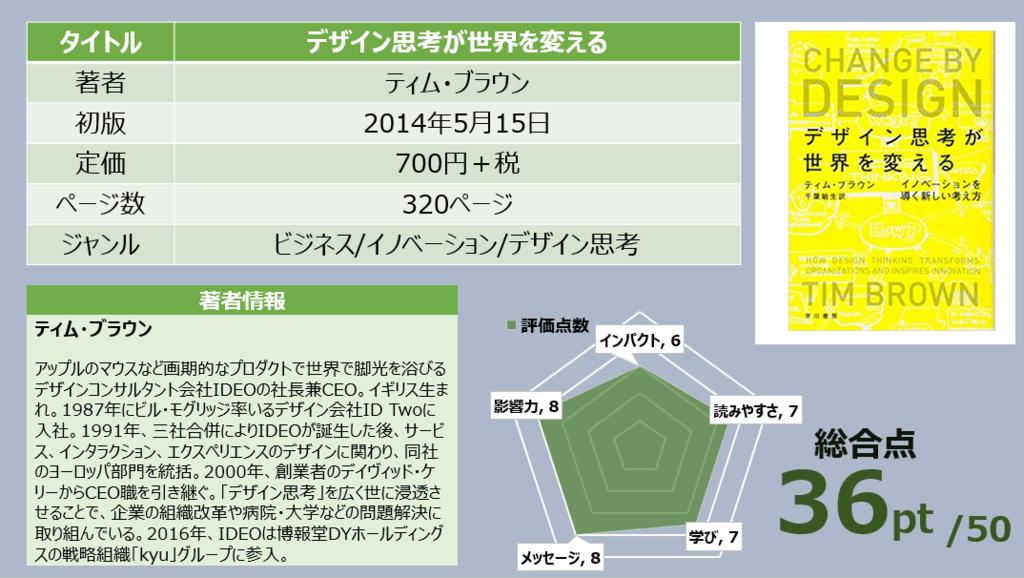 f:id:takanoyuichi:20190126234635p:plain