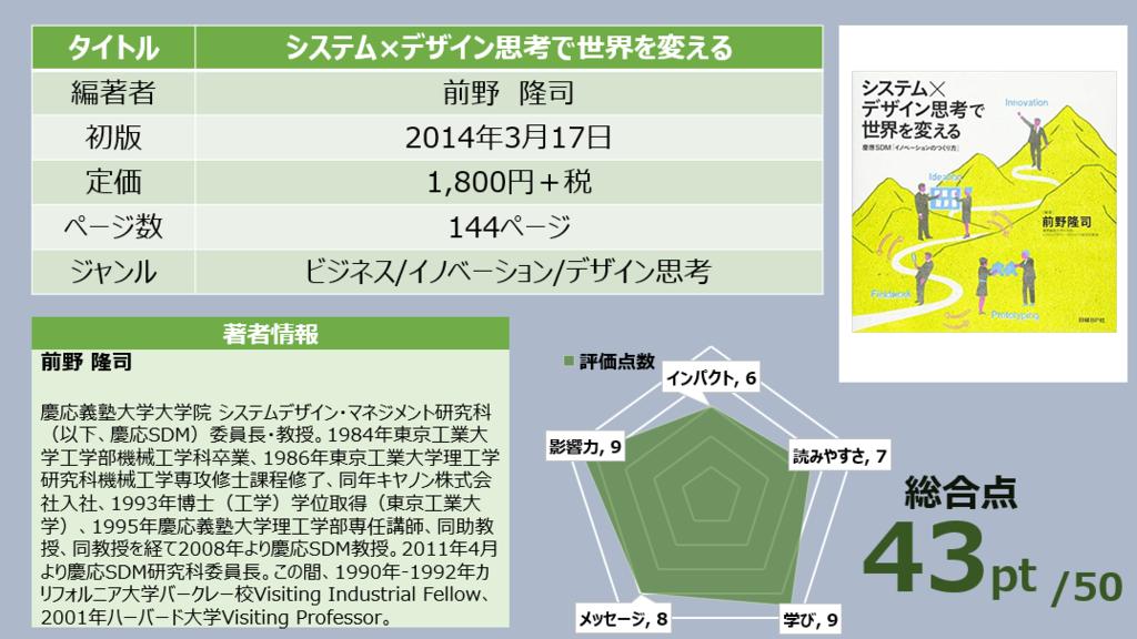 f:id:takanoyuichi:20190127002313p:plain