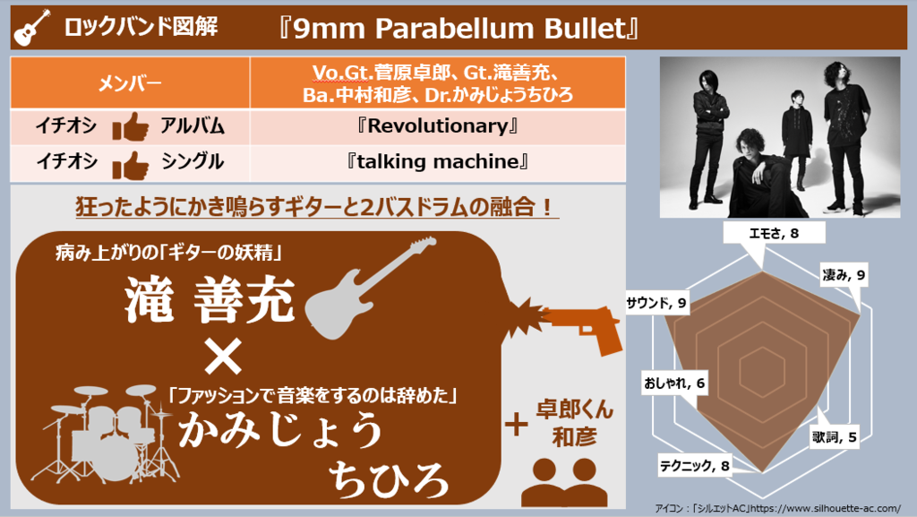 f:id:takanoyuichi:20190130224447p:plain