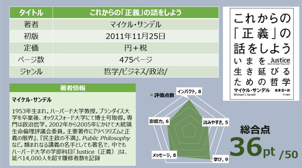 f:id:takanoyuichi:20190203145737p:plain