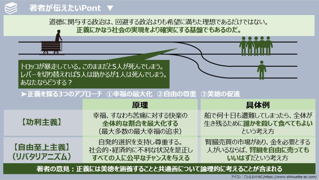 f:id:takanoyuichi:20190203145753p:plain