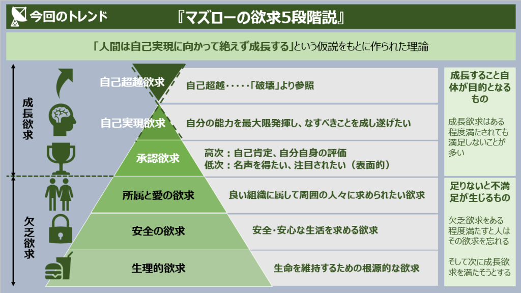 f:id:takanoyuichi:20190203154820p:plain