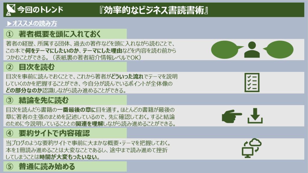 f:id:takanoyuichi:20190206214522p:plain
