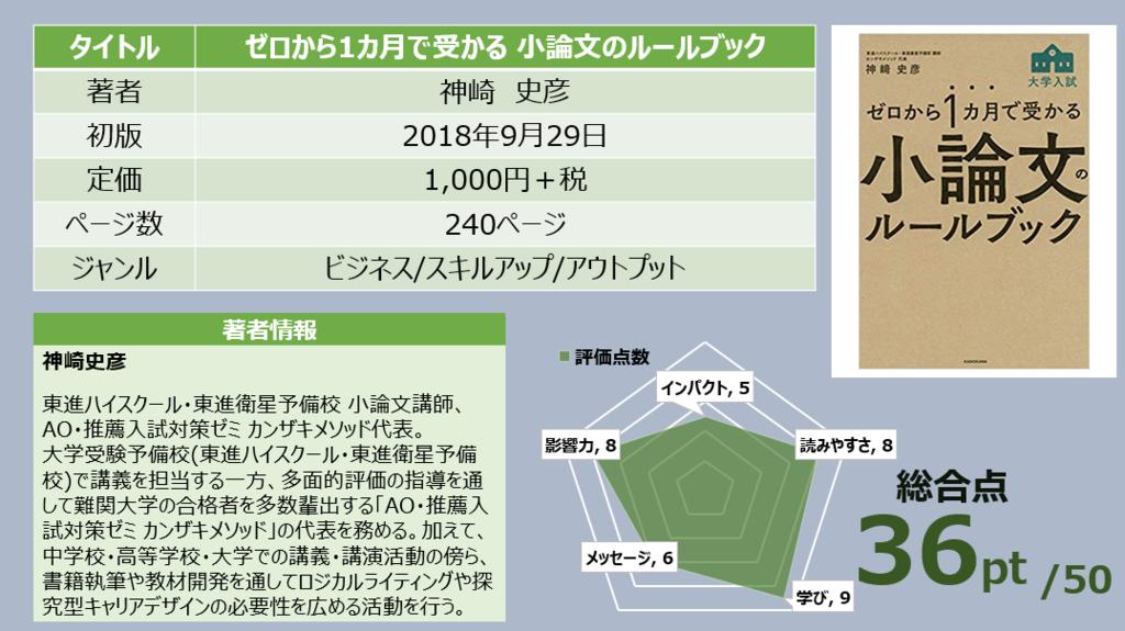 f:id:takanoyuichi:20190209140319p:plain