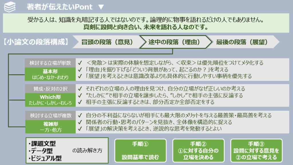 f:id:takanoyuichi:20190209140331p:plain
